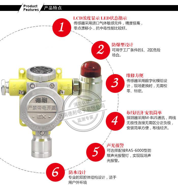 JDN-T6000-ZLGMS型气体探测器