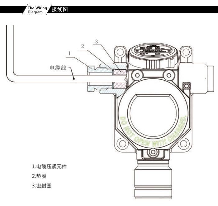 JDN-T6000-ZLGS型气体探测器