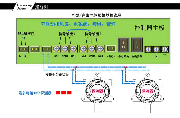 气体报警器接线图