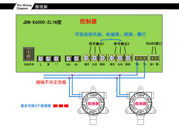 JDN-K6000-ZL1N型气体报警控制器接线图