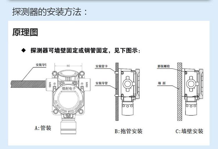 可燃气体探测器安装方法
