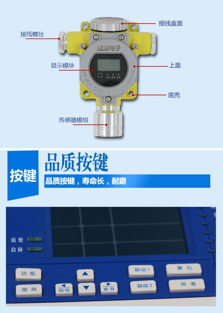 可燃气体探测器详解